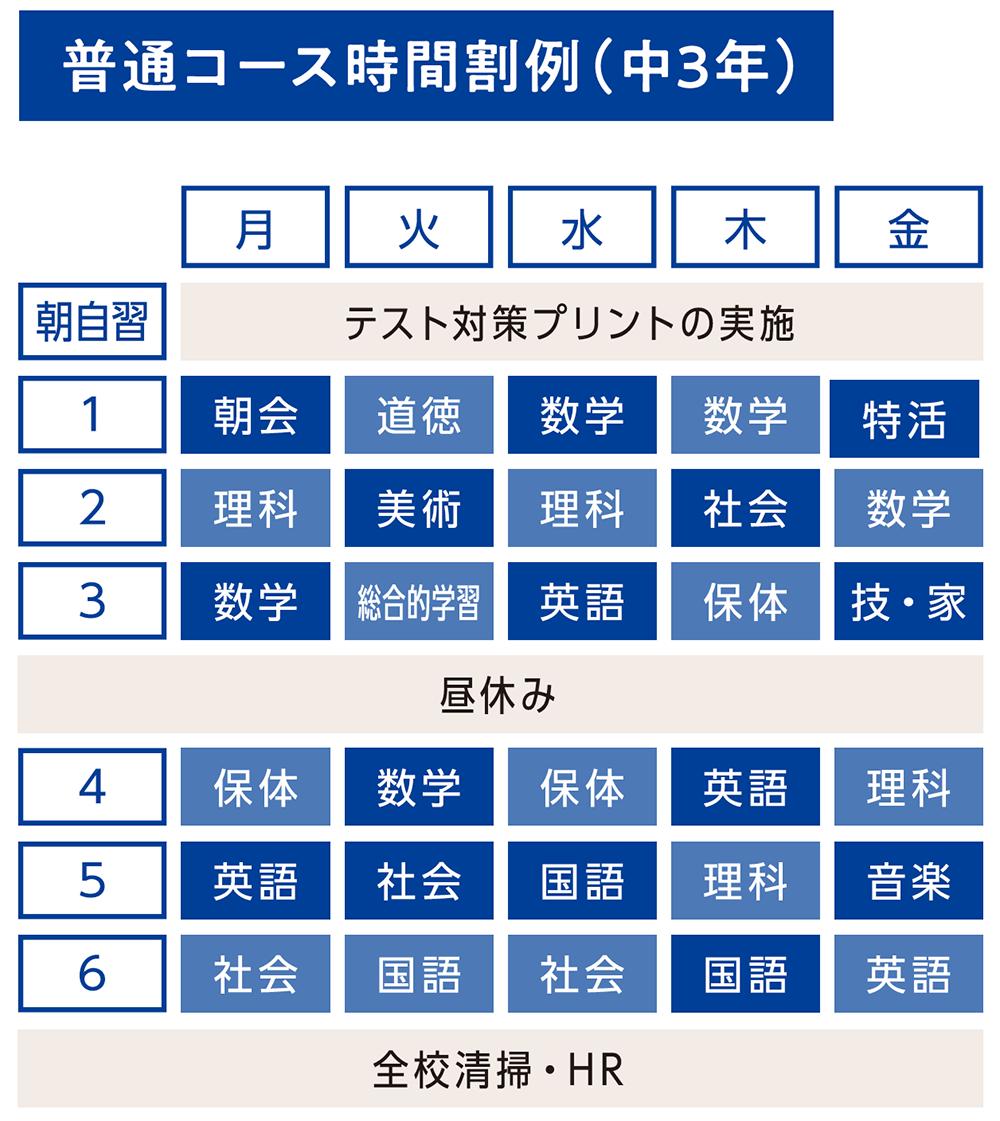 普通コース時間割例(中3年)